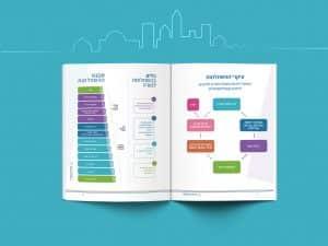 עיצוב חוברת מלווה לקורס מחנכים לשינוי מבית מרכז רוסינג